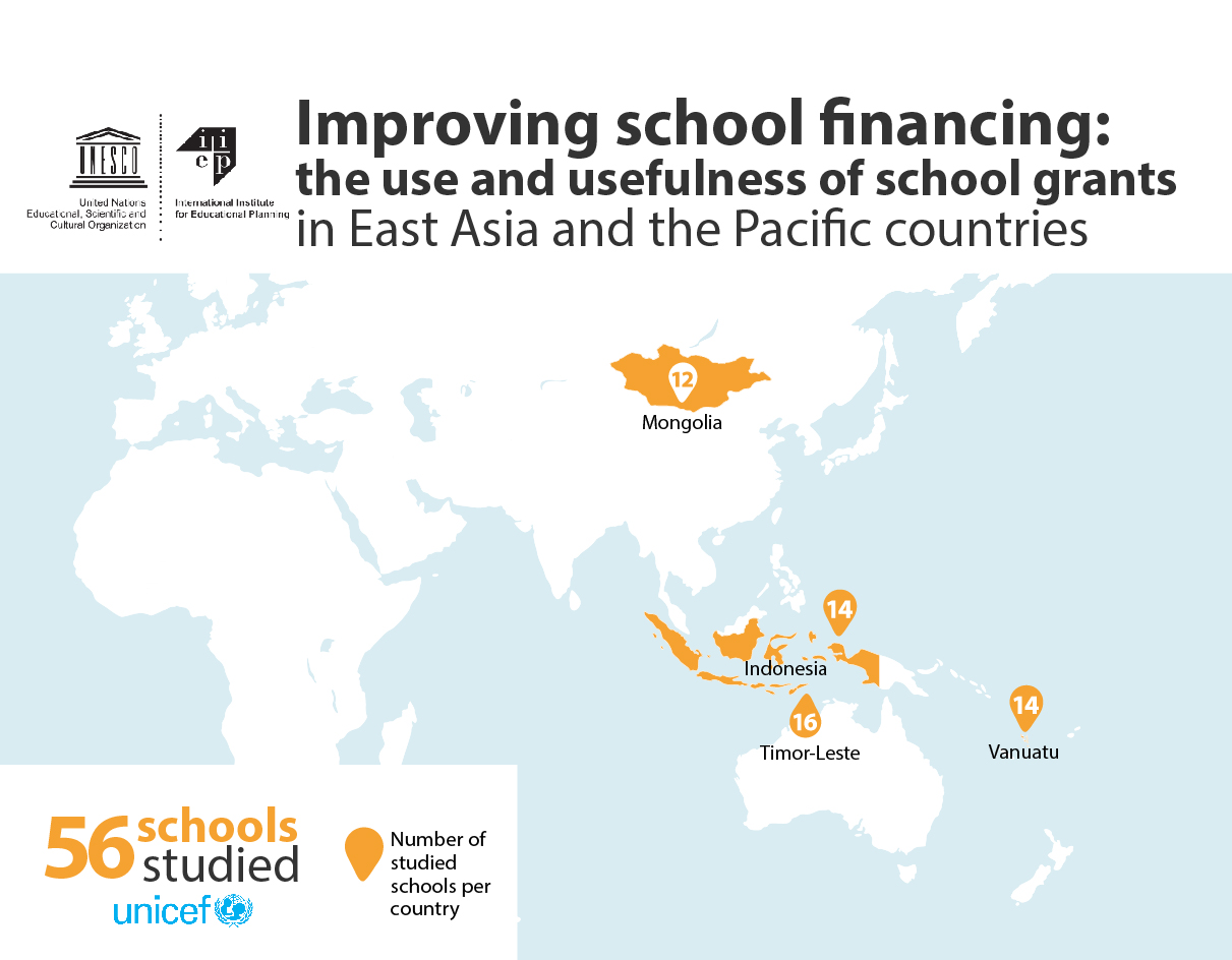 School Grants East Asia and Pacific countries