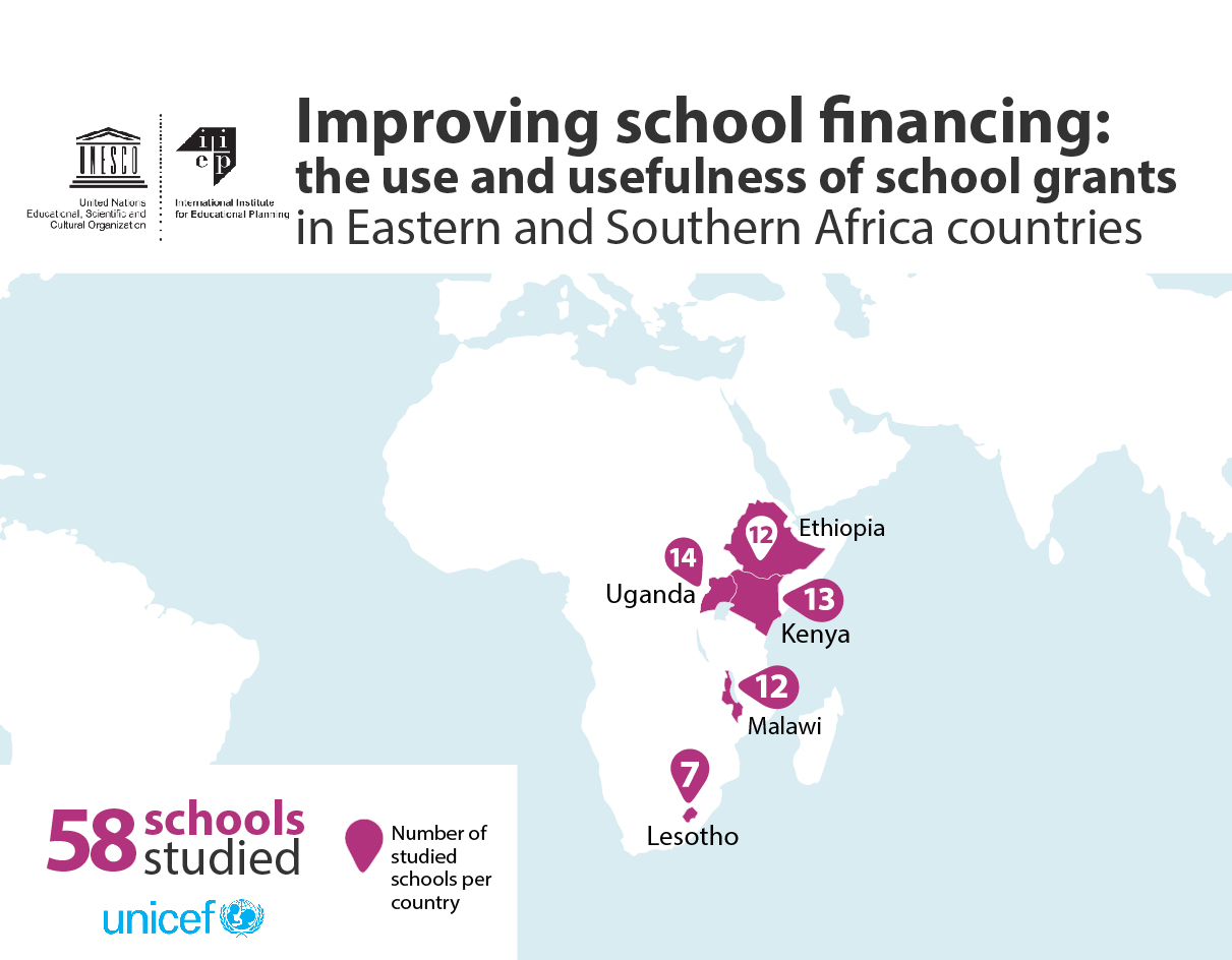 School Grants Eastern an Southern Africa countries