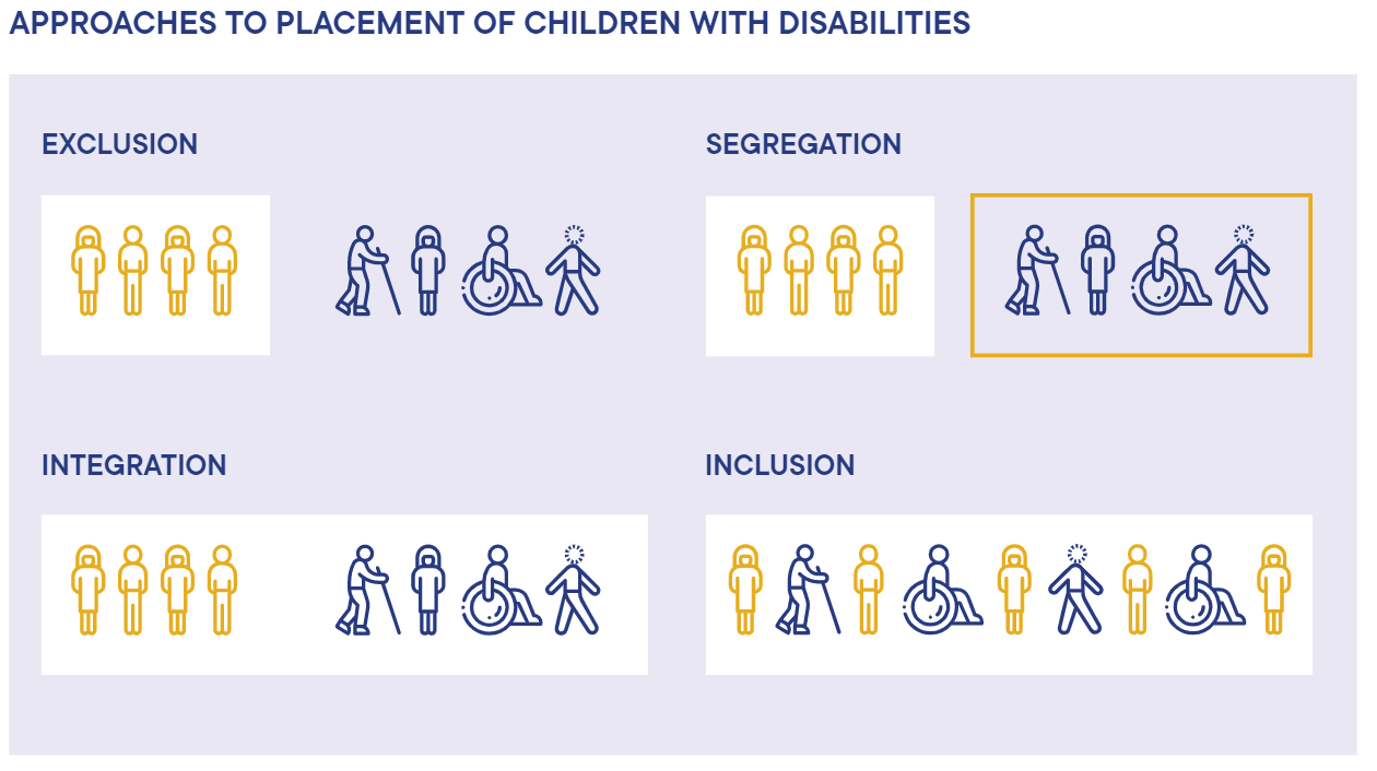 IIEP-UNICEF report: On the road to inclusion